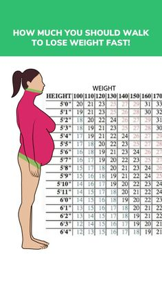 40 age and weight chart in 2020  weight chart for men