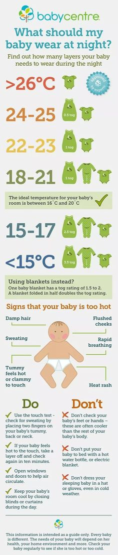 How to dress babies for cold weather Infographic in Celsius and - celsius to fahrenheit charts