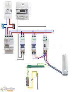 Câblage, branchement contacteur jour-nuit ou heure creuse pour chauffe eau ou ballon d'eau chaude