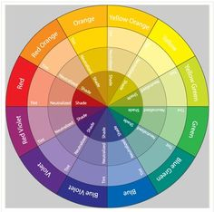Colour Wheel GOOD SHOWS NEUTRALISED COLOURS SHADES AND TINTS TOO