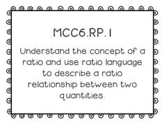 Sixth Grade Common Core Math Posters