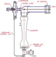 高低手電筒高量程大氣燃燒器