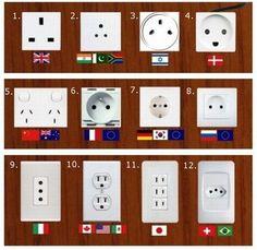 Какие розетки используют в разных странах