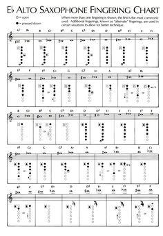 E-flat Alto Saxophone Fingering Chart Saxophone Notes, Saxophone Music, Selmer Saxophone, Alto Saxophone Fingering Chart, Alto Sax Sheet Music, Music Worksheets, Music Classroom, Music Theory, Teaching Music