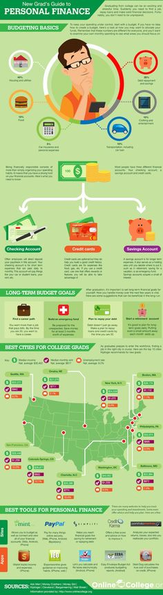 Here's The Absolute Bare Minimum You Need To Know About Personal Finance [Infographic]