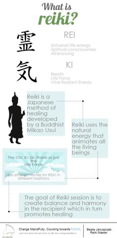 Check out our new Infographic about Reiki on our blog changemindfully.ie/blog #reiki Reiki, energy practice. Healing. Balance