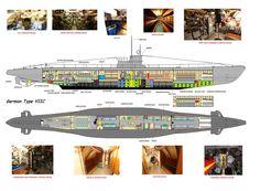 World War 3 German U Boat VIIC by RobertsArtWorks on Etsy, $25.00