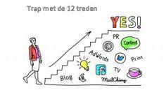 MKB vormt een oneindige bron van opdrachten voor 'vrije adviseurs' Dat het Nederlandse bedrijfsleven voor 99% bestaat uit MKB bedrijven is de meeste adviseurs wel bekend. We hebben het dan over 1,3 miljoen kleine en middelgrote organisatie. En dat er aan elk MKB bedrijf wel wat te verbeteren valt is een understatement. Waarom vallen experts …