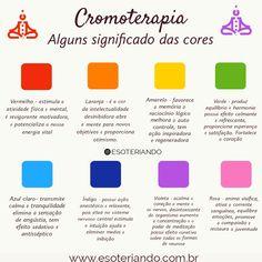 Healing Meditation, Chakra Healing, Yoga Meditation, Reiki, Doula Business, Mudras, Chromotherapy, Color Meanings, Learning Italian