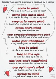 "hellolearnenglishwithantriparto: "" Expressions with 'MIND' """