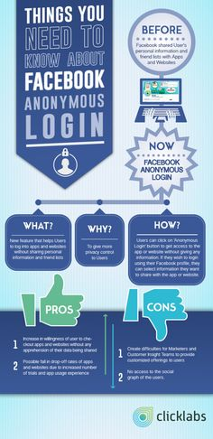 Things You Need to Know about #Facebook Anonymous Login #socialmedia