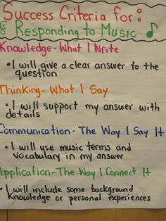 Music in the City >>> Responding to MUSIC.LOVE this for the new Common Core requirements in the music classroom! Singing Lessons, Music Lessons, Singing Tips, Piano Lessons, Teaching Music, Listening To Music, Music Rubric, Music Anchor Charts, Music Terms