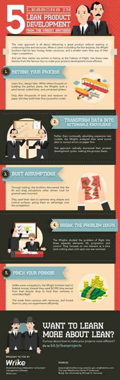 5 Lessons in Lean Product Development from the Wright Brothers #infographic #lean #productdev