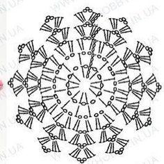 #crochet #colorful #crocheters #crochetgeek #crochethook #crochetgeekfamily #crochetmood #crochetmoodblanket2014 #crochetcreations #crochetblanket #crochetsuperstarclub #sunflowerthrow #instacrochet #mapoupeeaucrochet #snäckskalssjal #crochetaddicted #crochetstitch #crochethook #yarn #yarnlover #yarnaddict #safwa#كروشيه #خيوط#غرز#وحدات#صفوى#خرز#شك#Bushra_ghallab