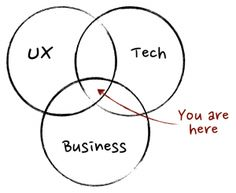 Product Management by Jesse Owens II - Slides
