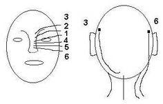 Lymfatická drenáž metodou míčkování