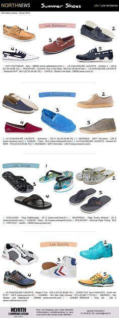 Les chaussures de l'été pour homme