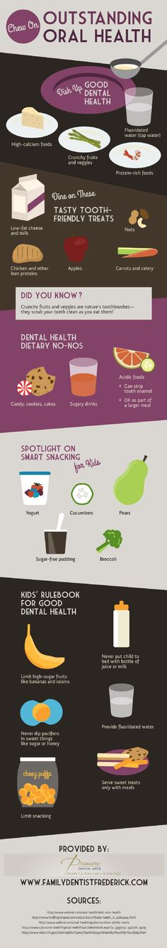 Snacks that are good for both your body and your teeth include crunchy fruits and vegetables, protein-rich foods, and foods high in calcium. See examples of these foods by checking out this infographic from a family dentist in Frederick.