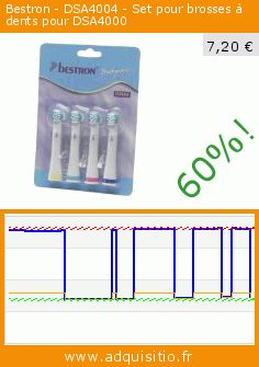 Bestron - DSA4004 - Set pour brosses à dents pour DSA4000 (Beauté et hygiène). Réduction de 60%! Prix actuel 7,20 €, l'ancien prix était de 18,00 €. https://www.adquisitio.fr/bestron/dsa4004-set-brosses-dents