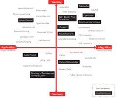 Génesis de la Outliers School: De la reflexión a la acción | Digitalismo.com @cscolari via @cristobalcobo @hugo_pardo