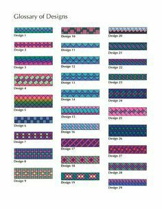 Basic Seminole Patchwork, could be used for medallion borders A cover – workout routines carries Seminole Patchwork, Patchwork Quilt, Patchwork Patterns, Patchwork Designs, Quilt Patterns, Tutorial Patchwork, Quilting Tips, Quilting Tutorials, Strip Quilts