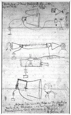 Alexander Graham Bell's Sketches
