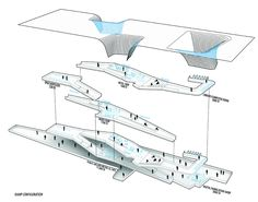 images about drawings  diagrams and maps on pinterest    jennifer marckx  amp  juan salazar  ramp configuration