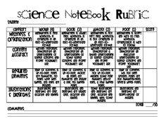 SCIENCE NOTEBOOK RUBRIC - TeachersPayTeachers.