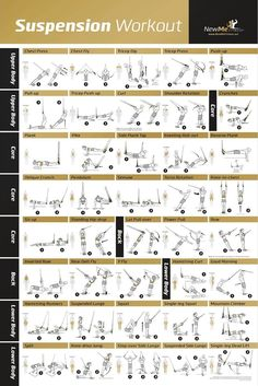 Awesome Suspension exercise poster for TRX workouts! I've never seen so many… Awesome Suspension exercise poster for TRX workouts! I've never seen so many TRX exercises all in one place. And the graphic shows the muscles engaged during the exercise! Suspension Training, Suspension Workout, Trx Suspension, Trx Training, Training Fitness, Strength Training, Training Exercises, Fitness Workouts, At Home Workouts
