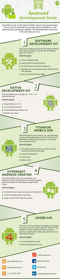 Weblineindia has always been a prime contributor in android development with its innovative app development service.  This infographic illustrates top 5 android development tools. It shows the advantages of each tool. #android #androiddevelopment #androiddevelopmenttool