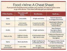 Wine pairing cheat sheet from Fine Cooking Magazine