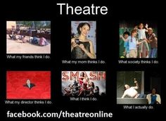 Theatre what I do