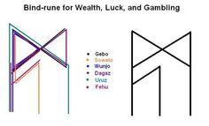 Bind-Rune - wealth luck and gambling