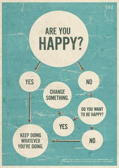 Are You Happy Flowchart.  It's your decision to be happy & you are the only one who can decide for you! #inspiration