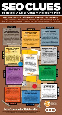 What's a better SEO content strategy look like? A bit like a game of Cluedo – thanks to our Infographic of the Week from the Content Marketing Institute Marketing Digital, E-mail Marketing, Affiliate Marketing, Internet Marketing, Online Marketing, Marketing Software, Marketing Quotes, Mobile Marketing, Marketing Ideas