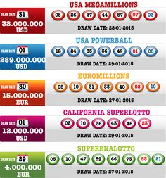 New Result available 2015.01.29 http://www.bestoflotto.com/lottery-results.html
