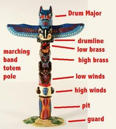 Marching Band Totem Pole- its depressing that guard is at the bottom Band Mom, Band Nerd, Love Band, Marching Band Problems, Marching Band Memes, Music Jokes, Music Humor, Orchestra Humor, Drum Band