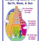 This colorful poster illustrates the relative sizes of the Earth, Moon, and Sun.   $0.50
