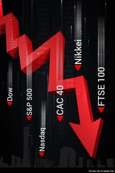 Chinese markets are in free-fall - down over 7% - the most since 2007! And the world markets are collapsing too! Access the markets at http://www.markets.com/lp/campaigns/nb-trading-pinterest/en/index.html