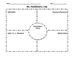 Based on the Frayer Model for VocabularyThe student fills in all of the boxes either independently or in whole group. Decide if you would like to the student to do a synonym or antonym -simply circle which one they will do. Word Work Activities, Vocabulary Activities, Writing Activities, Teaching Vocabulary, 8th Grade Ela, 3rd Grade Reading, Second Grade, Vocabulary Journal, Vocabulary Words