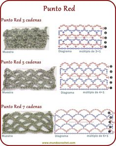 Como tejer el punto red a crochet o ganchillo paso a paso