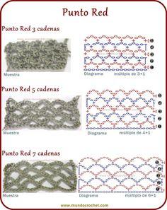 Como o tricô rede ou ponto de crochê passo crochet