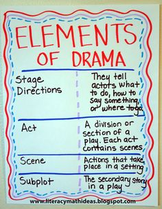The elements of drama: Upper Elem, Middle School, and  High School