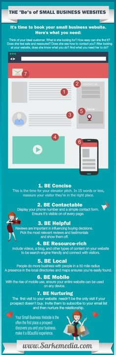 bes of small business websites infographic
