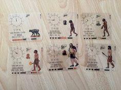 pesleří...: DV historie… jak na pravěk Charles Darwin, Vintage World Maps, Prehistory