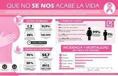 La detección temprana del cáncer de senos, es la esperanza de sobrevivencia.