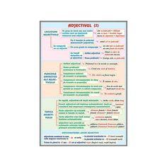 Fractions, Grammar, Roman, Parenting, Journal, Learning, Children, Boys, Kids