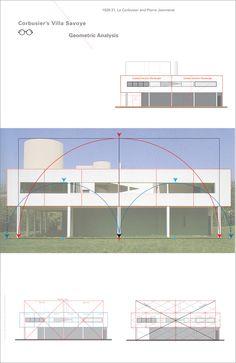 Corbusier's Villa Savoye on Behance