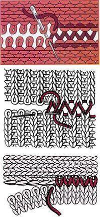 Naht schliessen Knitting Techniques techniques used in knitting Knitting Help, Knitting Stiches, Loom Knitting, Crochet Stitches, Knitting Patterns, Knit Crochet, Crochet Patterns, Sewing Stitches, Crochet Baby