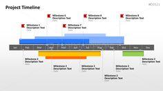 Projekt Zeitstrahl | PresentationLoad